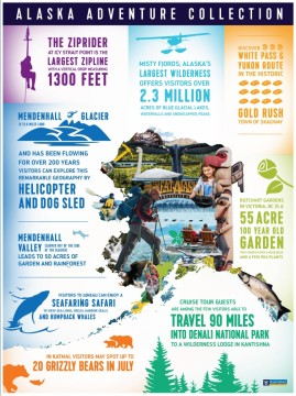 low_1456438657_RCC-alaska-adventure-collection-infographic